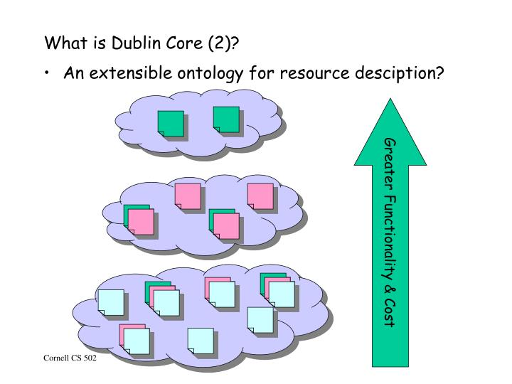 What is Dublin Core (2)?
