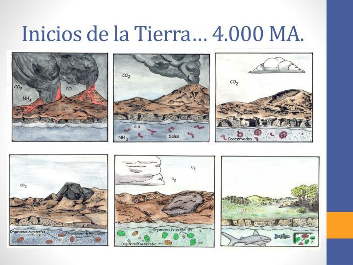 Inicios de la Tierra… 4.000 MA.