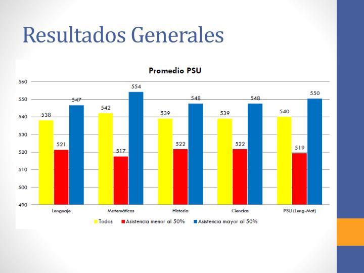 Resultados Generales