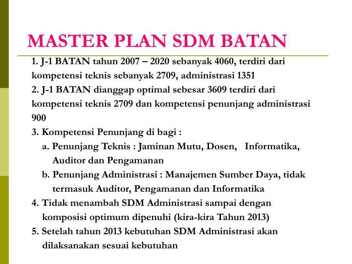 Master plan sdm batan
