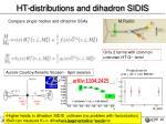 ht distributions and dihadron sidis