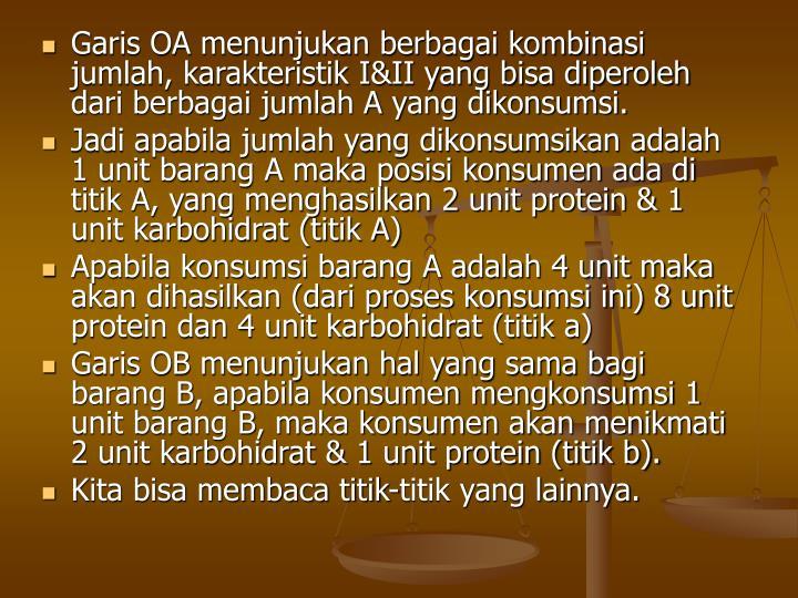 Garis OA menunjukan berbagai kombinasi jumlah, karakteristik I&II yang bisa diperoleh dari berbagai jumlah A yang dikonsumsi.