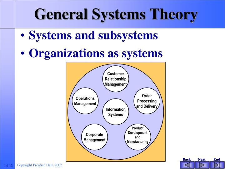 general systems theory General systems theory: problems, perspectives, practice systems analysis systems engineering gls simulation method versus problem review questions and problems.