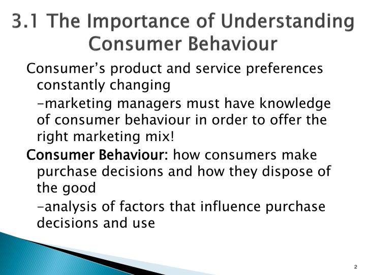importance of consumer behaviour for a business firm Customer importance in marketing small business - chroncom [consumer behaviour] | the importance of consumer behaviour in today's modern business.