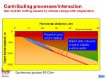 contributing processes interaction gas hydrate melting caused by climate change after deglaciation