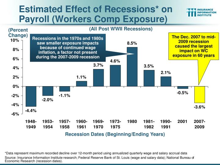 effect of the recession on multinational enterprises Author's note: the major conclusions of this article will be expanded in sovereignty at bay: the multinational spread of us enterprises, to be published in september 1971 by basic books, inc,.