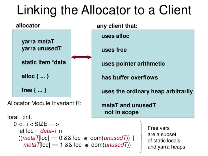 Linking the Allocator to a Client