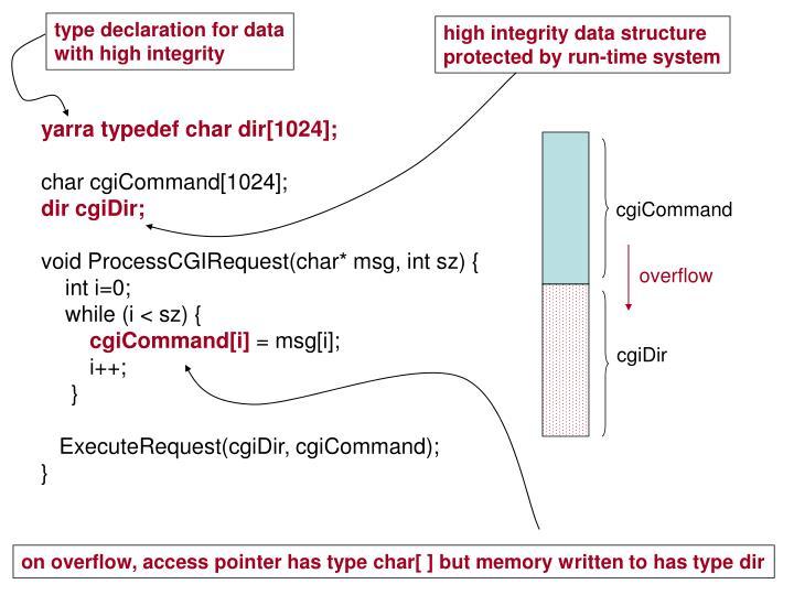 type declaration for data