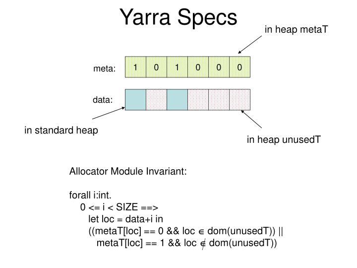 Yarra Specs