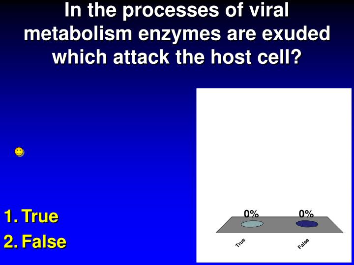 In the processes of viral metabolism enzymes are exuded which attack the host cell?