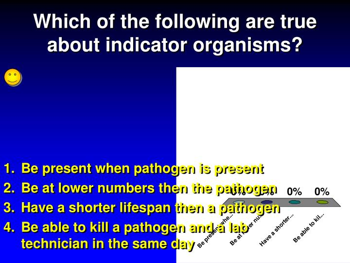 Which of the following are true about indicator organisms?