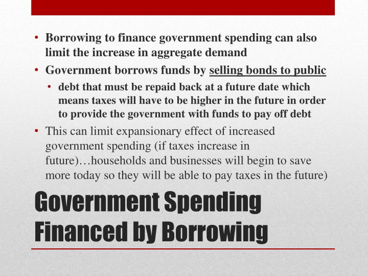 Borrowing to finance government spending can also limit the increase in aggregate demand