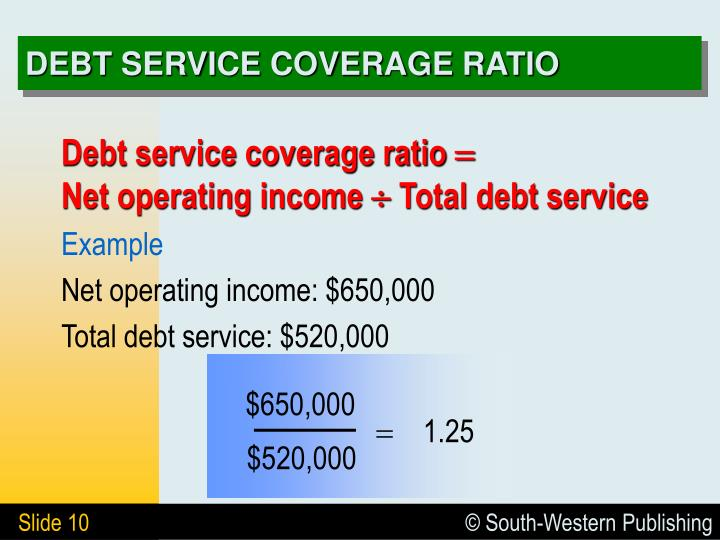 debt service ratio Debt service coverage ratio calculator (dscr) finds the proportion between your incoming cash flows and your debt read more this debt service coverage ratio calculator, or dscr calculator for short, measures whether your incoming cash flows are sufficient to pay back a debt.