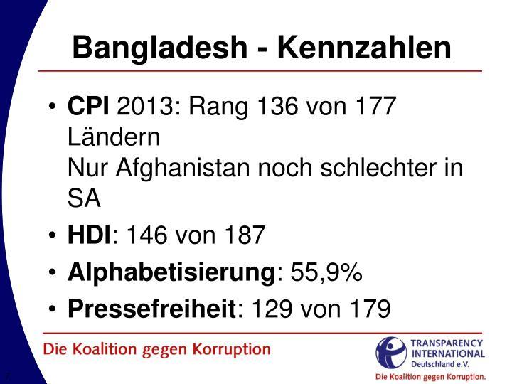 Bangladesh - Kennzahlen