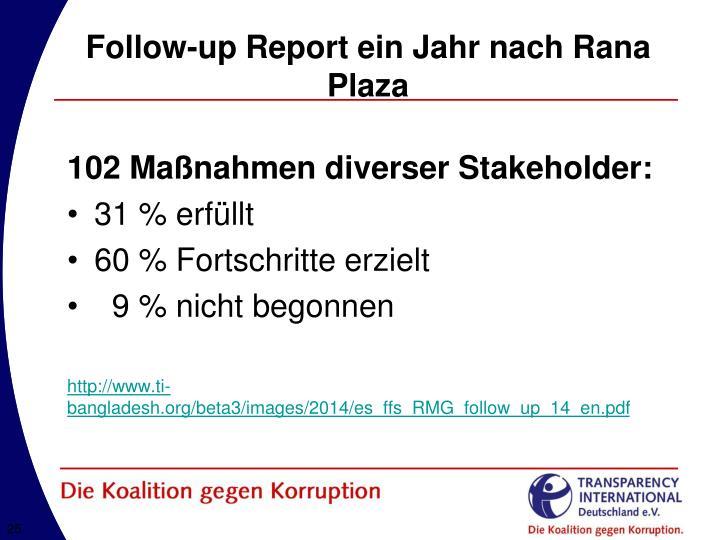 Follow-up Report ein Jahr nach Rana Plaza