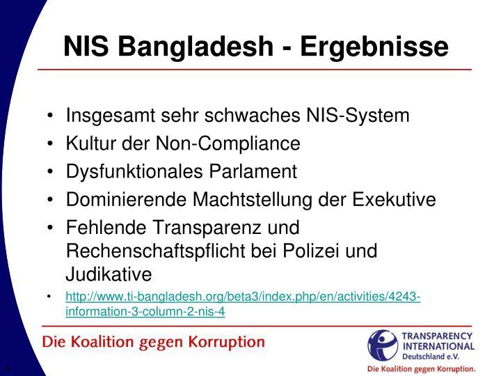 NIS Bangladesh - Ergebnisse