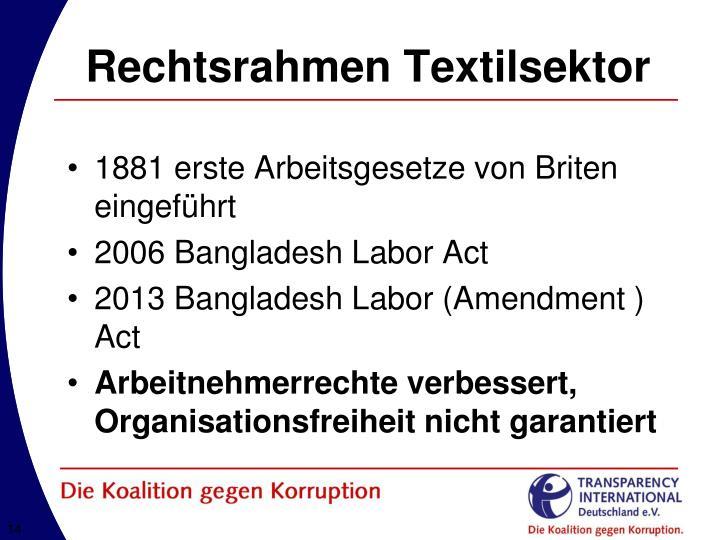 Rechtsrahmen Textilsektor