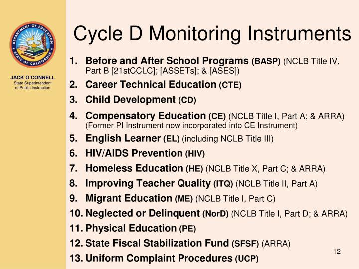 Cycle D Monitoring Instruments