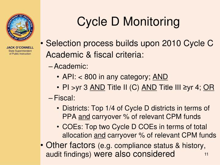 Cycle D Monitoring