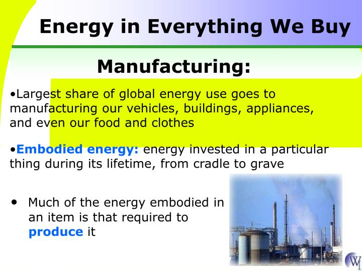 Energy in Everything We Buy