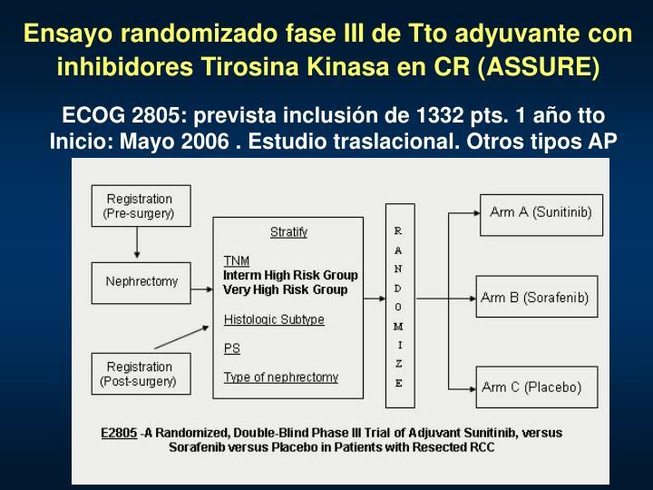 Ensayo randomizado fase III de Tto adyuvante con inhibidores Tirosina Kinasa en CR (ASSURE)