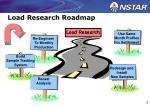 load research roadmap