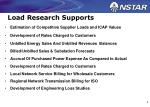 load research supports