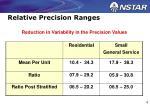 relative precision ranges