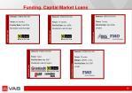 funding capital market loans