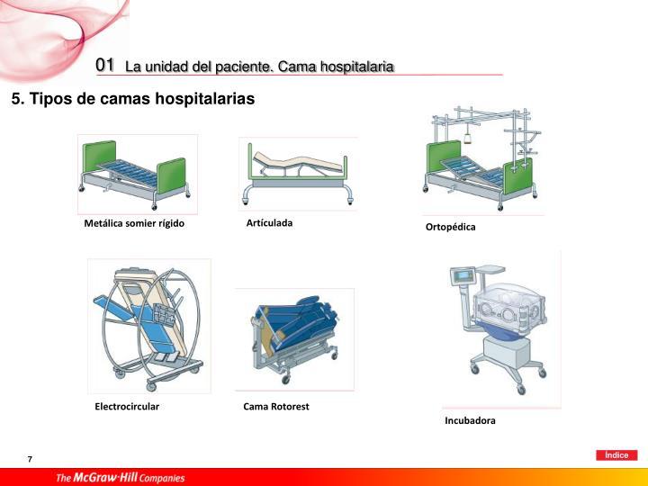 Ppt higiene del medio hospitalario y limpieza de for Cama definicion