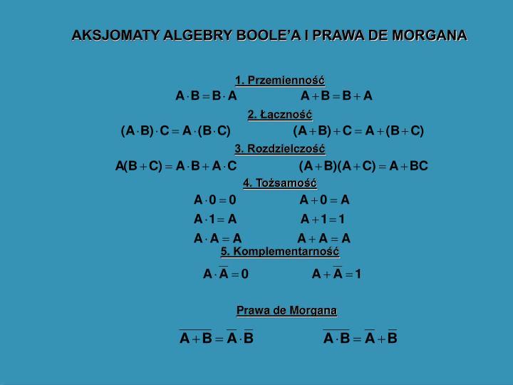 AKSJOMATY ALGEBRY BOOLE'A I PRAWA DE MORGANA