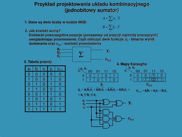 Przykład projektowania układu kombinacyjnego