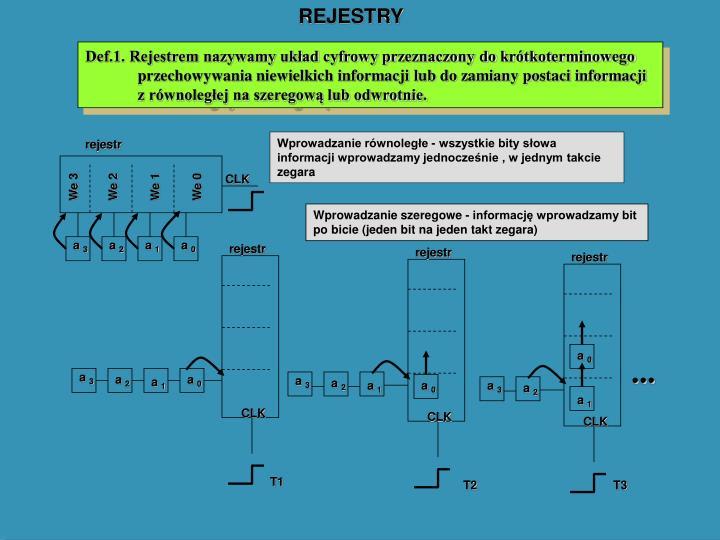 REJESTRY