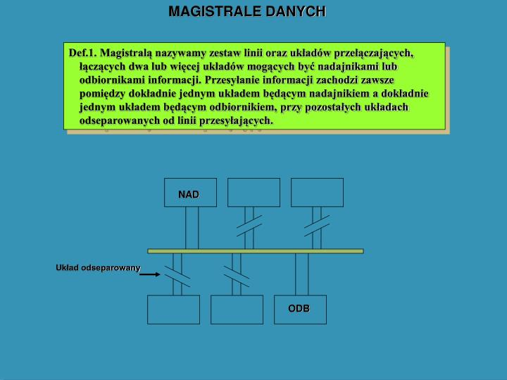 MAGISTRALE DANYCH