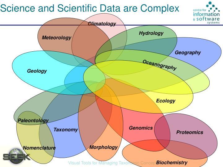 Science and scientific data are complex