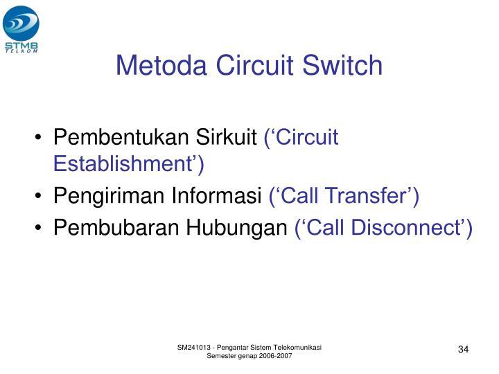 Metoda Circuit Switch