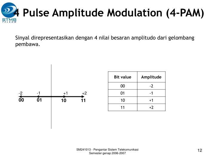 4 Pulse Amplitude Modulation (4-PAM)