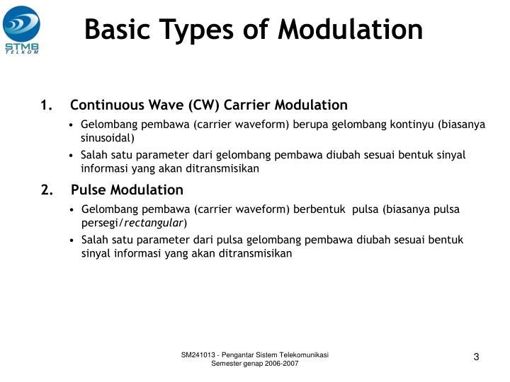 Basic Types of Modulation