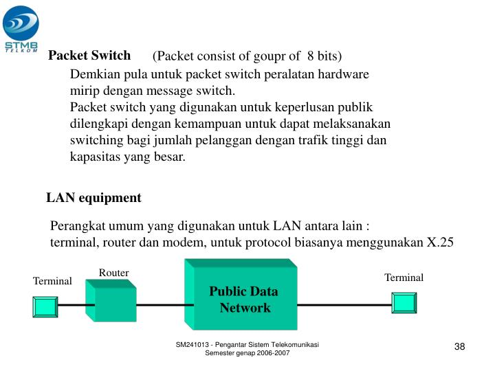 Packet Switch