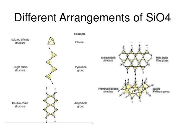 Different Arrangements of SiO4