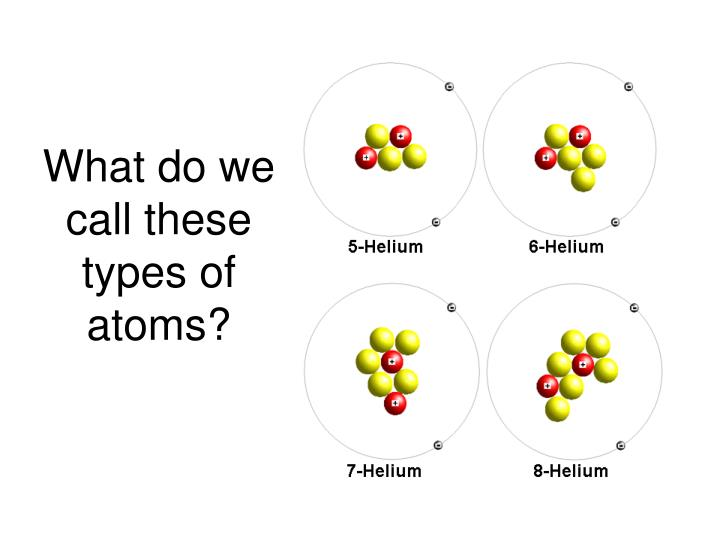 What do we call these types of atoms?