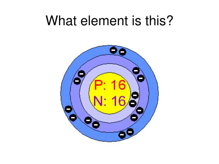 What element is this