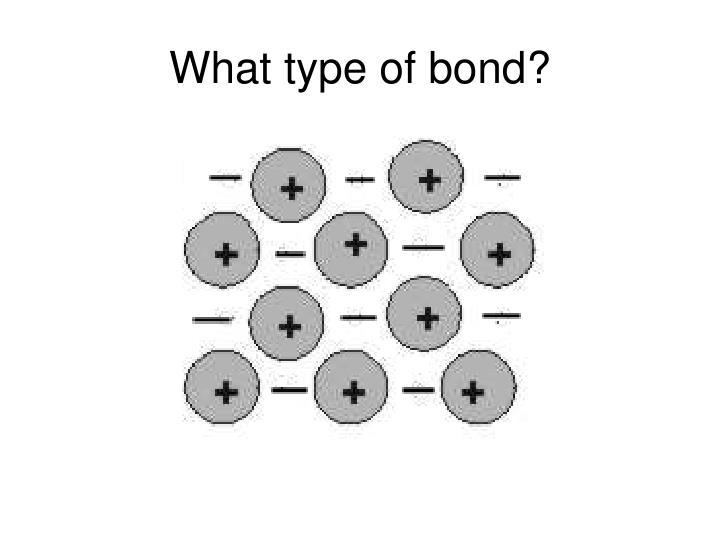 What type of bond?