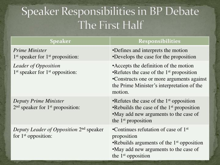 Ppt the british parliamentary debate format powerpoint for First speaker debate template