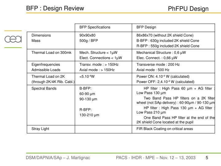 BFP : Design Review