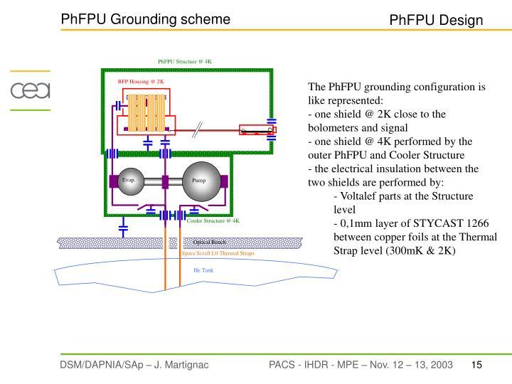 PhFPU Structure @ 4K