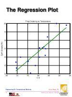 the regression plot