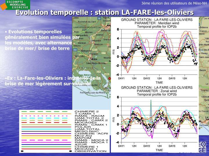 Ex : La-Fare-les-Oliviers : intensité de la brise de mer légèrement sur-estimée