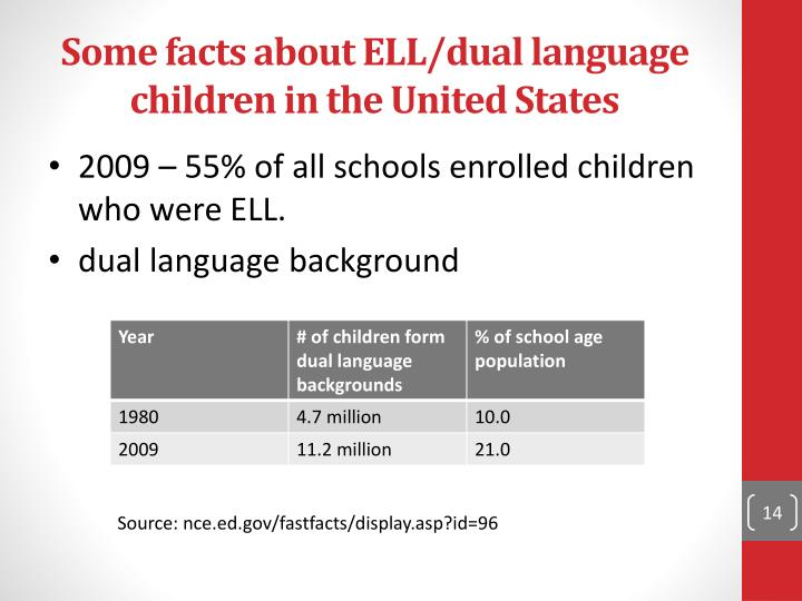 Some facts about ELL/dual language children in the United States