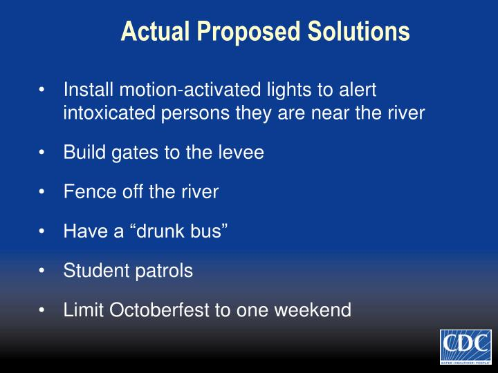 Actual Proposed Solutions